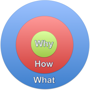 start with why 300x300 Start with why